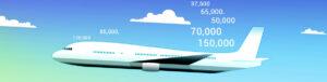 현금으로 3일만에 21만 아시아나 항공 마일리지 구입하기